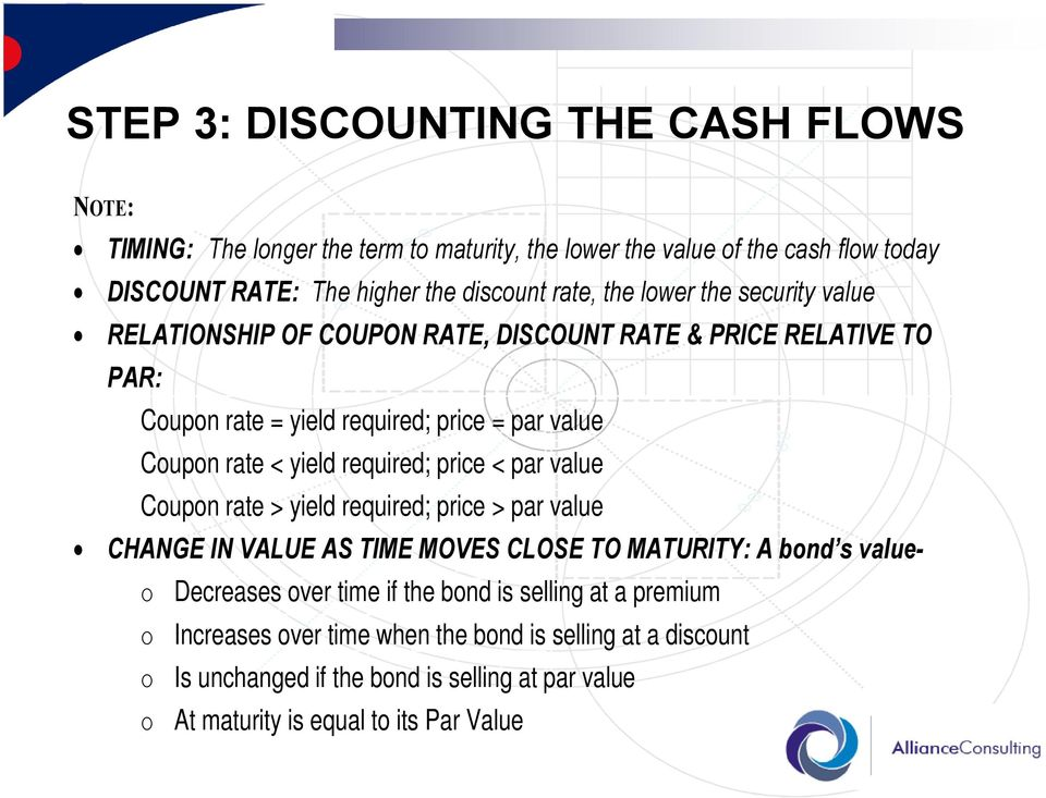 required; price < par value Coupon rate > yield required; price > par value CHANGE IN VALUE AS TIME MOVES CLOSE TO MATURITY: A bond s valueo Decreases over time if the