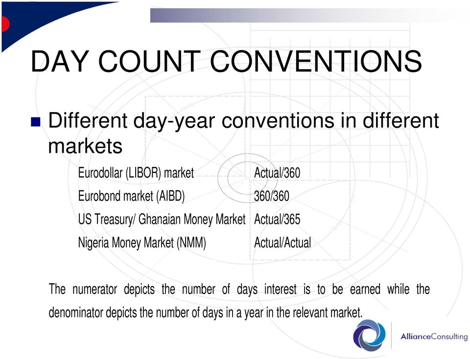 Nigeria Money Market (NMM) Actual/Actual The numerator depicts the number of days interest is