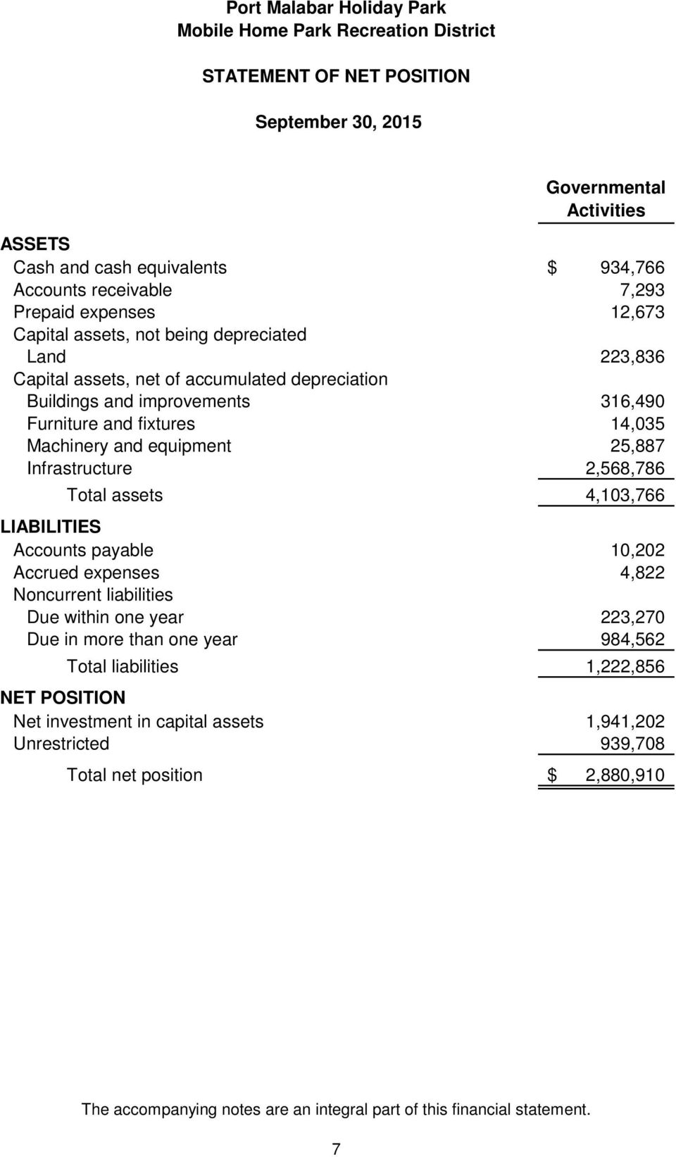 2,568,786 Total assets 4,103,766 LIABILITIES Accounts payable 10,202 Accrued expenses 4,822 Noncurrent liabilities Due within one year 223,270 Due in more than one year 984,562 Total
