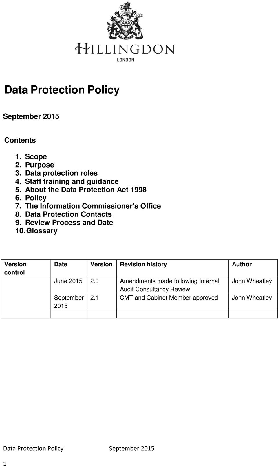 Data Protection Contacts 9. Review Process and Date 10.