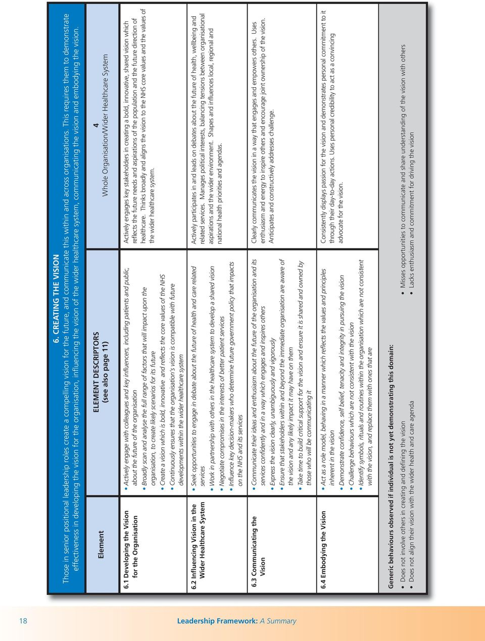 Element ELEMENT DESCRIPTORS (see also page 11) 4 Whole Organisation/Wider Healthcare System 6.