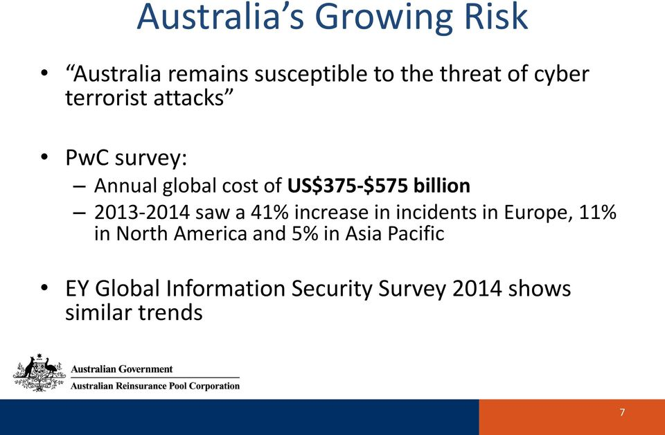 2013-2014 saw a 41% increase in incidents in Europe, 11% in North America and
