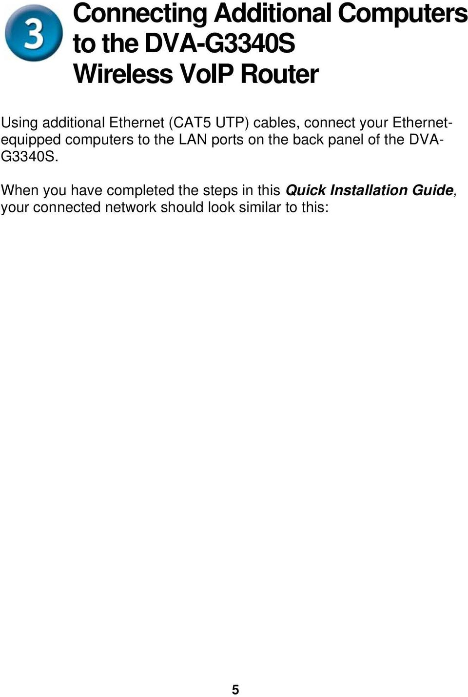 the LAN ports on the back panel of the DVA- G3340S.