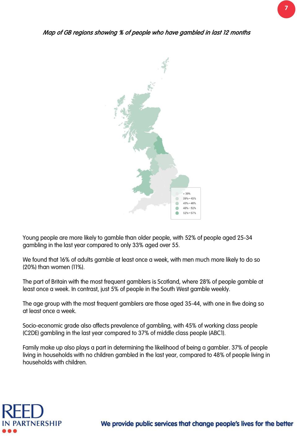 The part of Britain with the most frequent gamblers is Scotland, where 28% of people gamble at least once a week. In contrast, just 5% of people in the South West gamble weekly.
