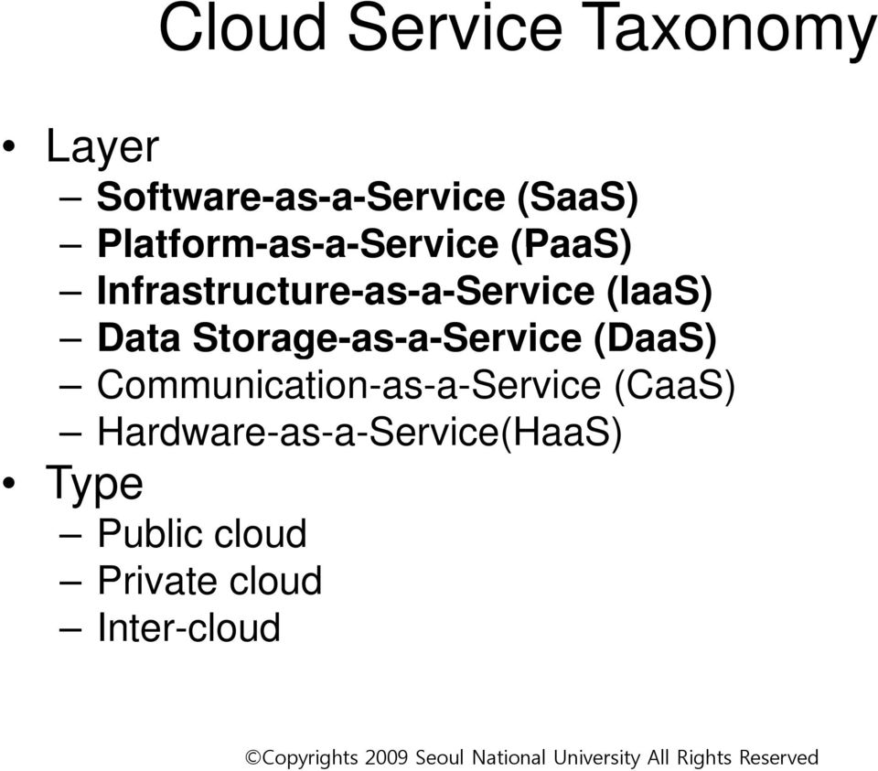 Data Storage-as-a-Service (DaaS) Communication-as-a-Service
