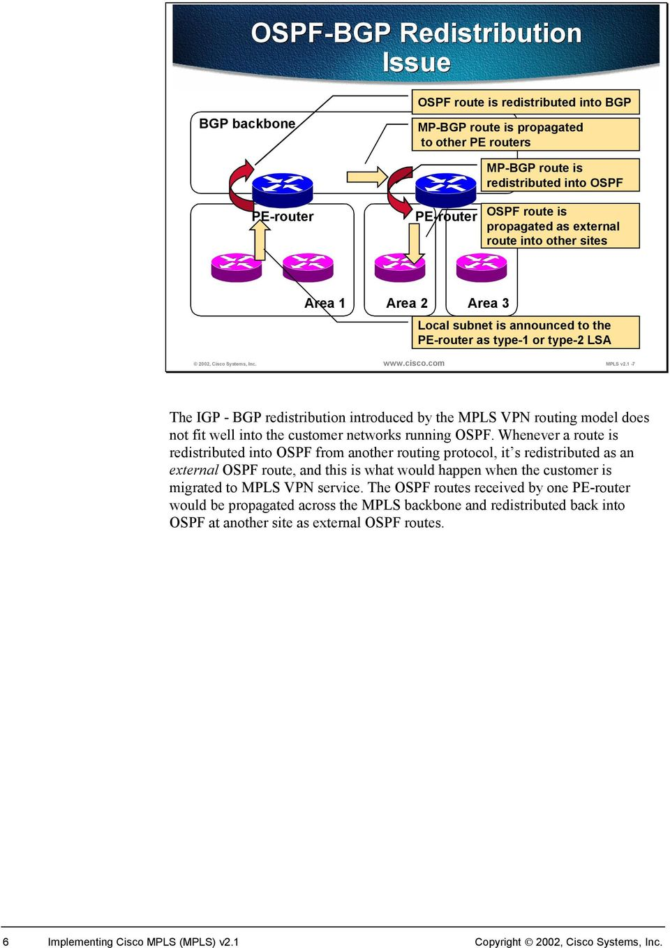 1-7 The IGP - BGP redistribution introduced by the MPLS VPN routing model does not fit well into the customer networks running OSPF.