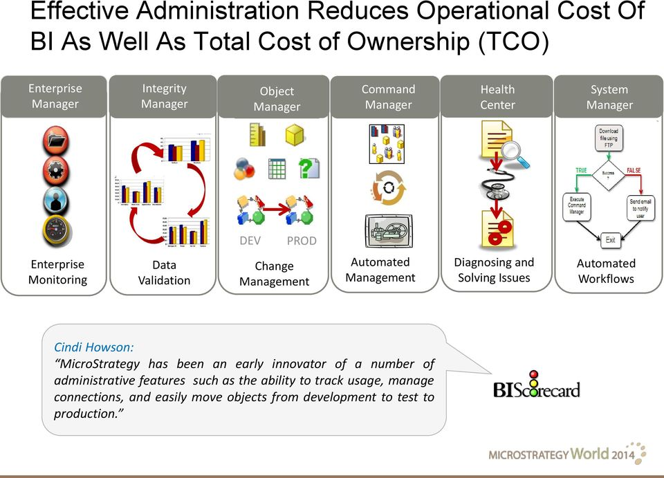 Management Diagnosing and Solving Issues Automated Workflows Cindi Howson: MicroStrategy has been an early innovator of a number of