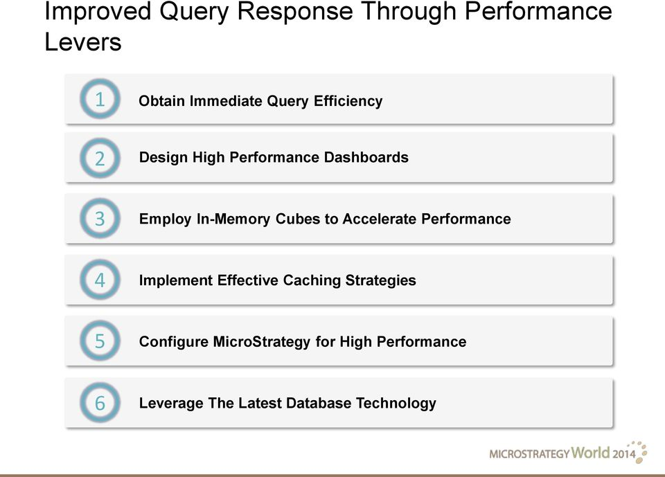 Accelerate Performance 4 Implement Effective Caching Strategies 5 Configure