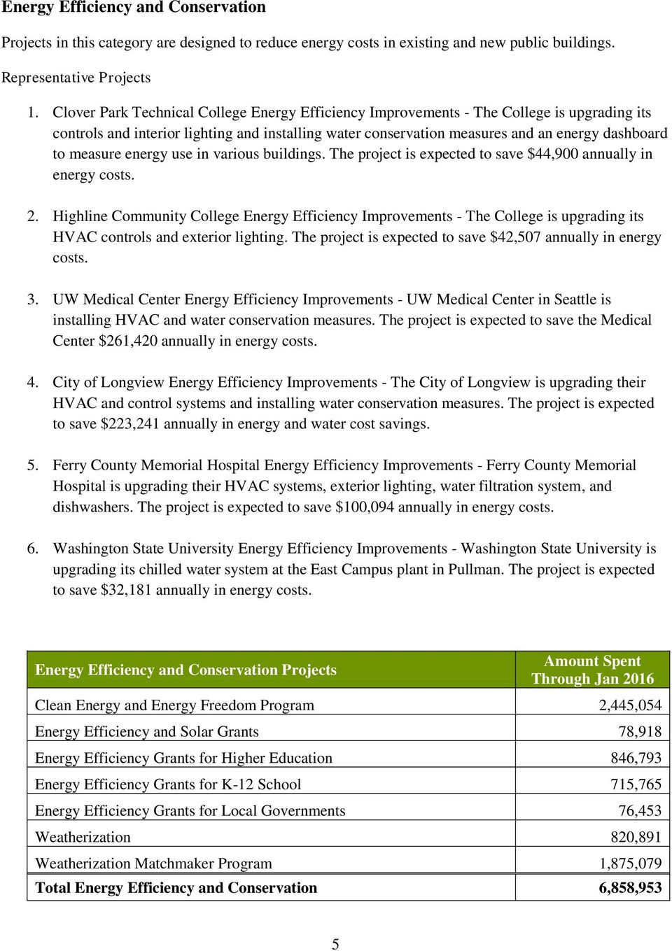 measure energy use in various buildings. The project is expected to save $44,900 annually in energy costs. 2.