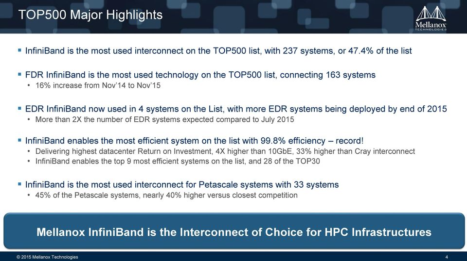 systems being deployed by end of 2015 More than 2X the number of EDR systems expected compared to July 2015 InfiniBand enables the most efficient system on the list with 99.8% efficiency record!