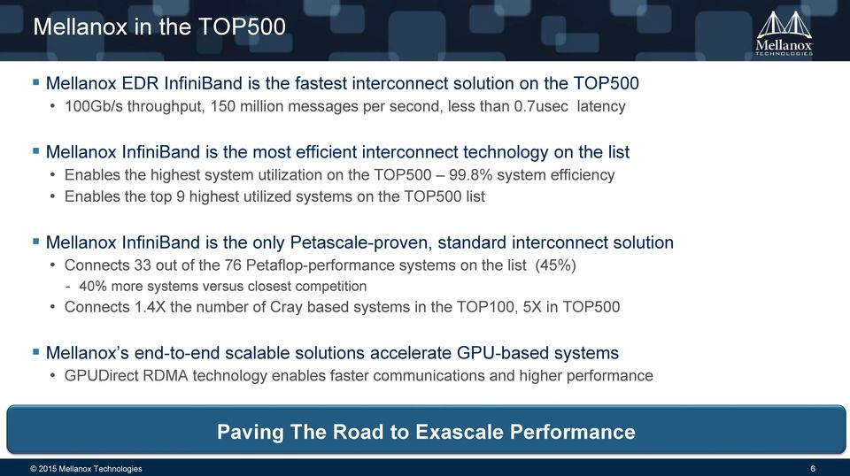 8% system efficiency Enables the top 9 highest utilized systems on the TOP500 list Mellanox InfiniBand is the only Petascale-proven, standard interconnect solution Connects 33 out of the 76