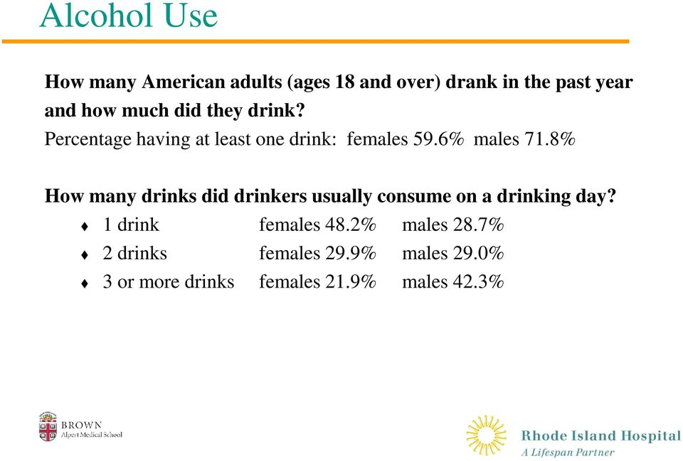 8% How many drinks did drinkers usually consume on a drinking day? 1 drink females 48.