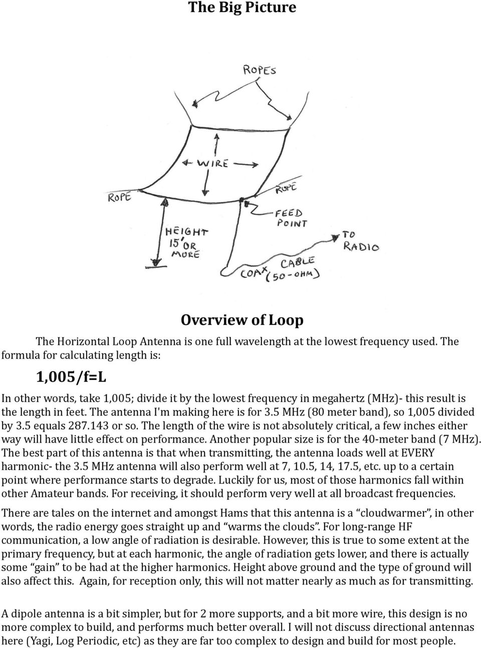 A Horizontal Loop Antenna for Shortwave Listening and Amateur Radio