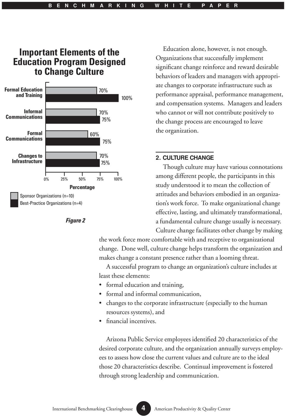 Organizations that successfully implement significant change reinforce and reward desirable behaviors of leaders and managers with appropriate changes to corporate infrastructure such as performance