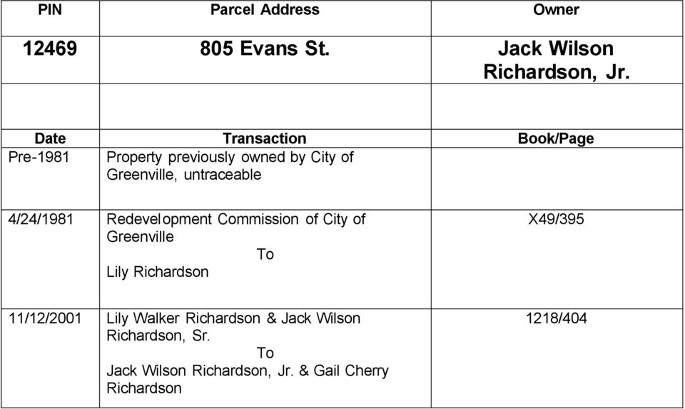Redevelopment Commission of City of Greenville Lily Richardson X49/395