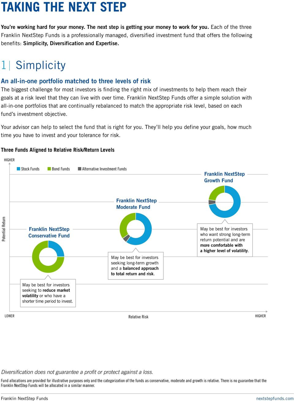 1 Simplicity An all-in-one portfolio matched to three levels of risk The biggest challenge for most investors is finding the right mix of investments to help them reach their goals at a risk level