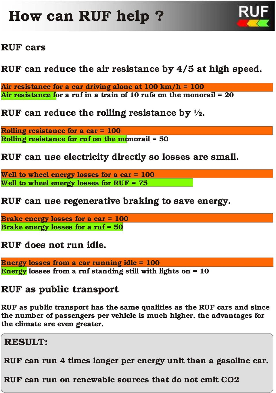 Rolling resistance for a car = 100 Rolling resistance for ruf on the monorail = 50 RUF can use electricity directly so losses are small.