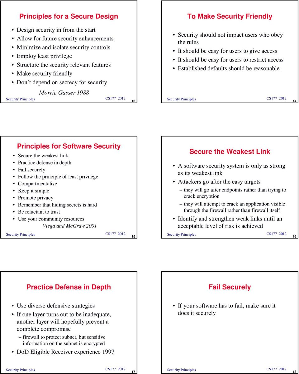 should be easy for users to restrict access Established defaults should be reasonable Morrie Gasser 1988 13 14 Principles for Software Security Secure the weakest link Practice defense in depth Fail
