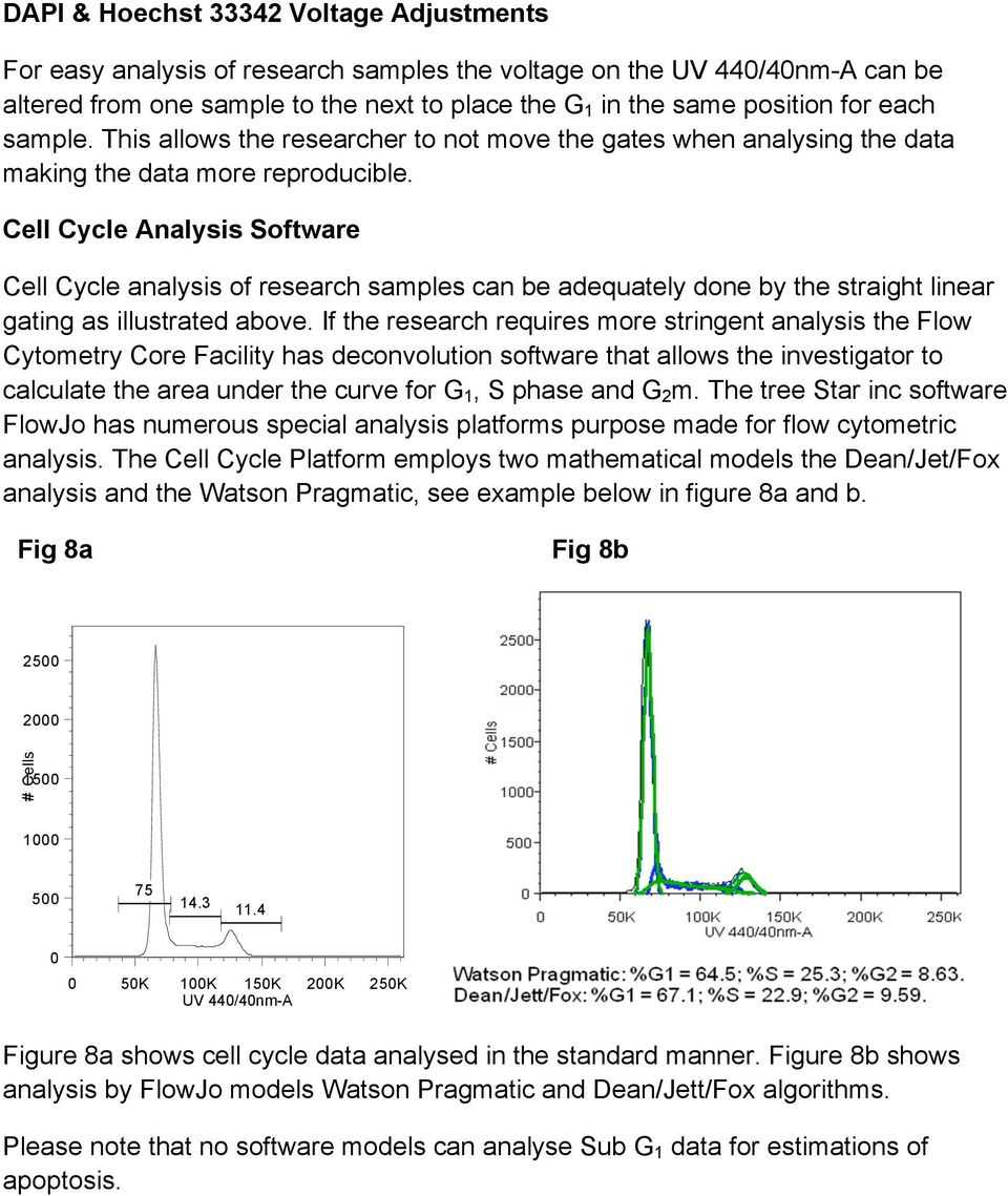 Cell Cycle Analysis Software Cell Cycle analysis of research samples can be adequately done by the straight linear gating as illustrated above.