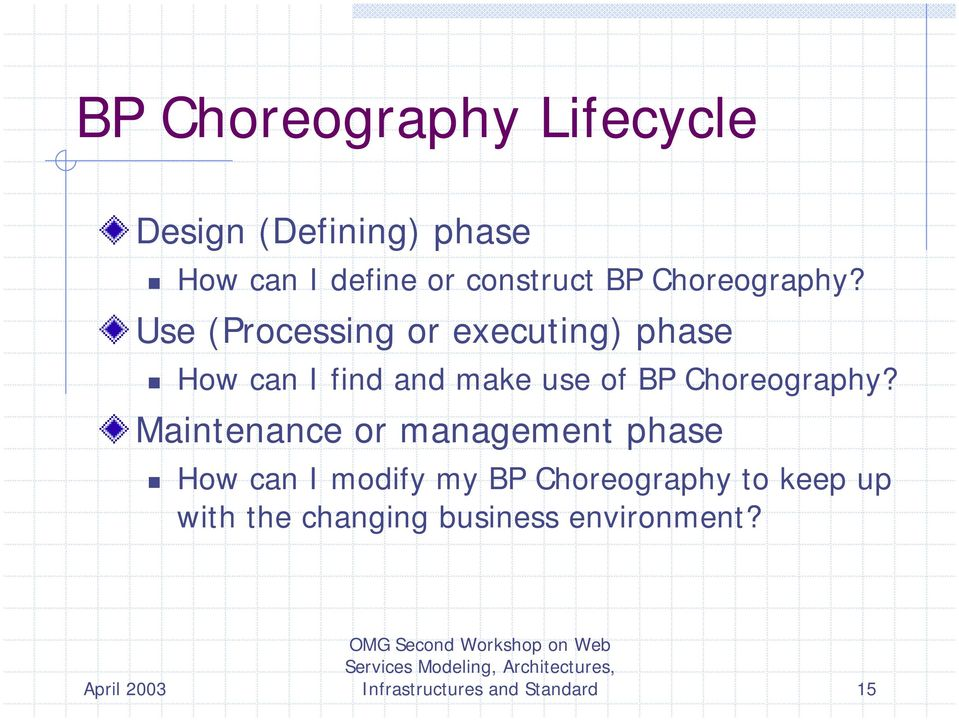 How can I find and make use of BP Choreography? Maintenance or management phase!