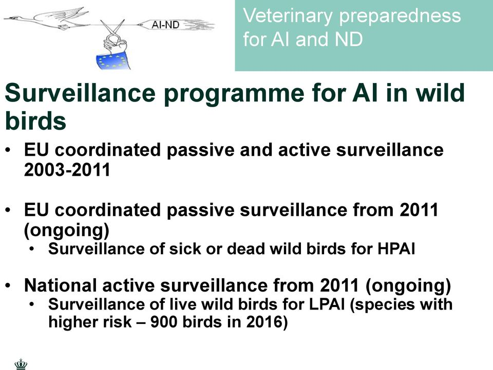 Surveillance of sick or dead wild birds for HPAI National active surveillance from