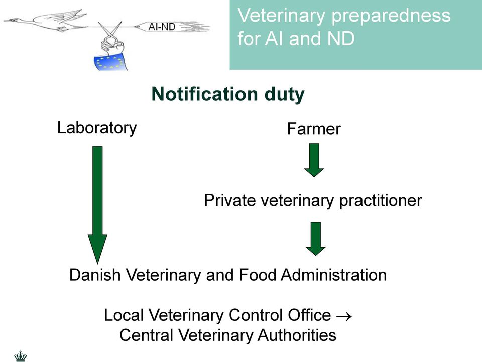 Veterinary and Food Administration Local