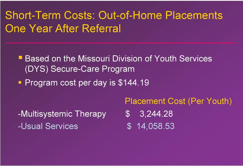 Secure-Care Program Program cost per day is $144.
