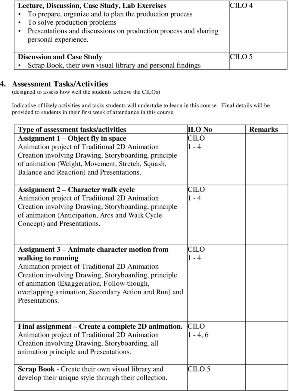 Assessment Tasks/Activities (designed to assess how well the students achieve the s) Indicative of likely activities and tasks students will undertake to learn in this course.