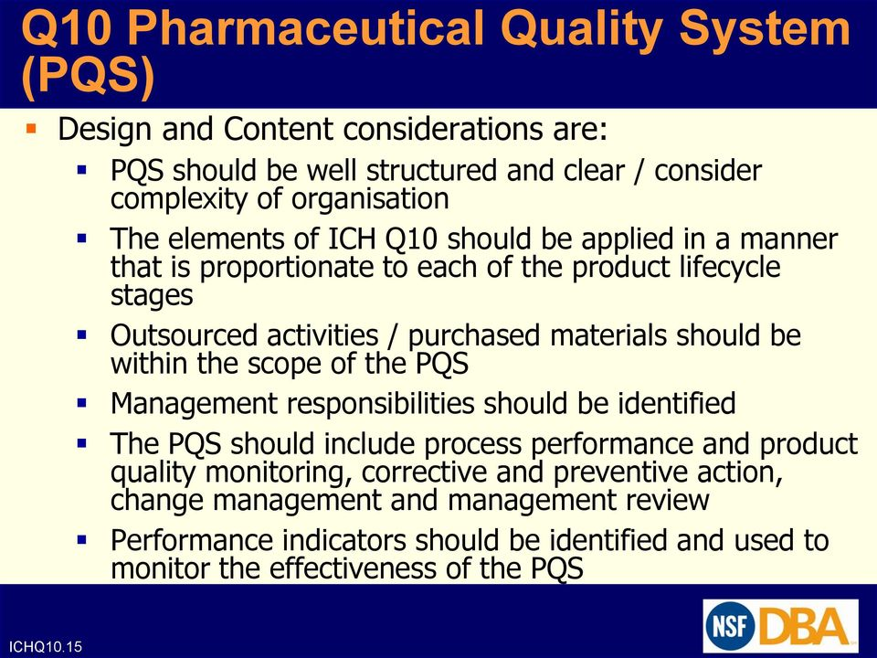 be within the scope of the PQS Management responsibilities should be identified The PQS should include process performance and product quality monitoring,