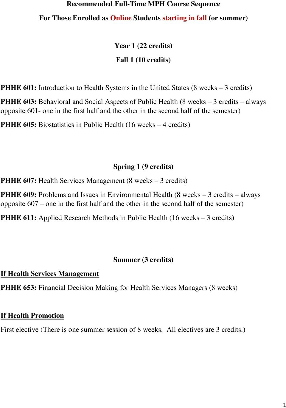 semester) PHHE 605: Biostatistics in Public Health (16 weeks 4 credits) Spring 1 (9 credits) PHHE 607: Health Services Management (8 weeks 3 credits) PHHE 609: Problems and Issues in Environmental