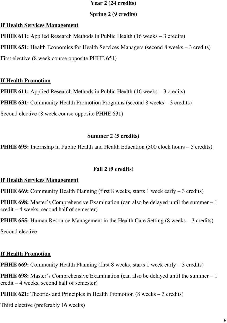 Second elective (8 week course opposite PHHE 631) Summer 2 (5 credits) PHHE 695: Internship in Public Health and Health Education (300 clock hours 5 credits) Fall 2 (9 credits) PHHE 669: Community