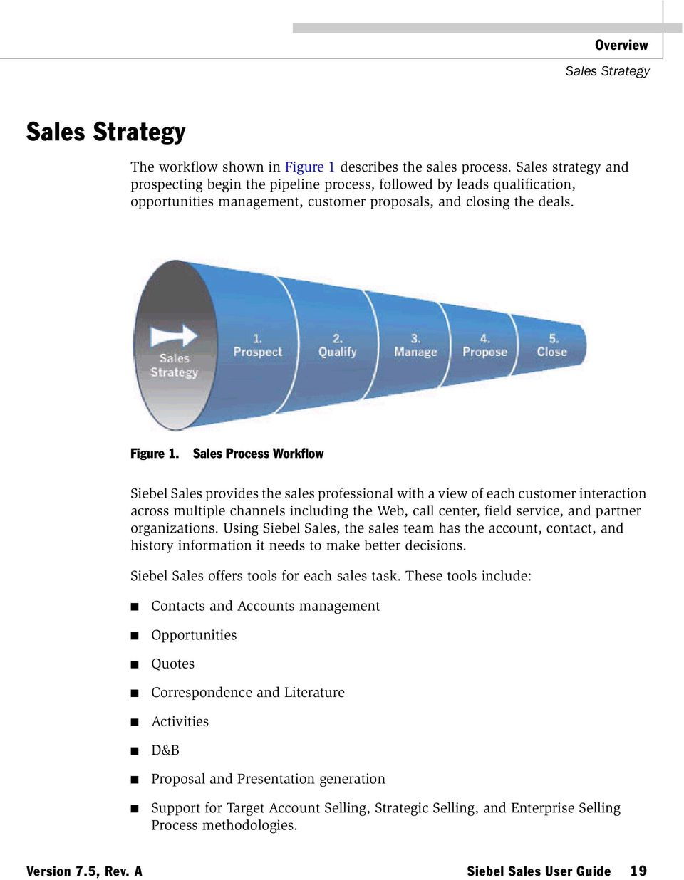 Sales Process Workflow Siebel Sales provides the sales professional with a view of each customer interaction across multiple channels including the Web, call center, field service, and partner