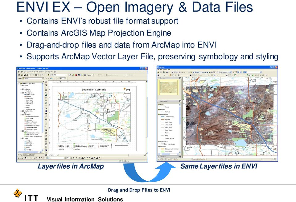 ArcMap into ENVI Supports ArcMap Vector Layer File, preserving symbology and