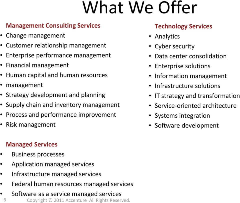 Enterprise solutions Information management Infrastructure solutions IT strategy and transformation Service oriented architecture Systems integration Software development Managed Services Business