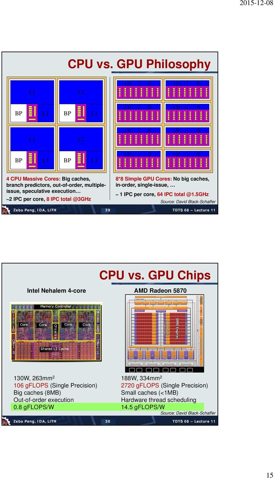 multipleissue, speculative execution 2 IPC per core, 8 IPC total @3GHz 8*8 Simple GPU Cores: No big caches, in-order, single-issue, 1 IPC per core, 64 IPC total @1.