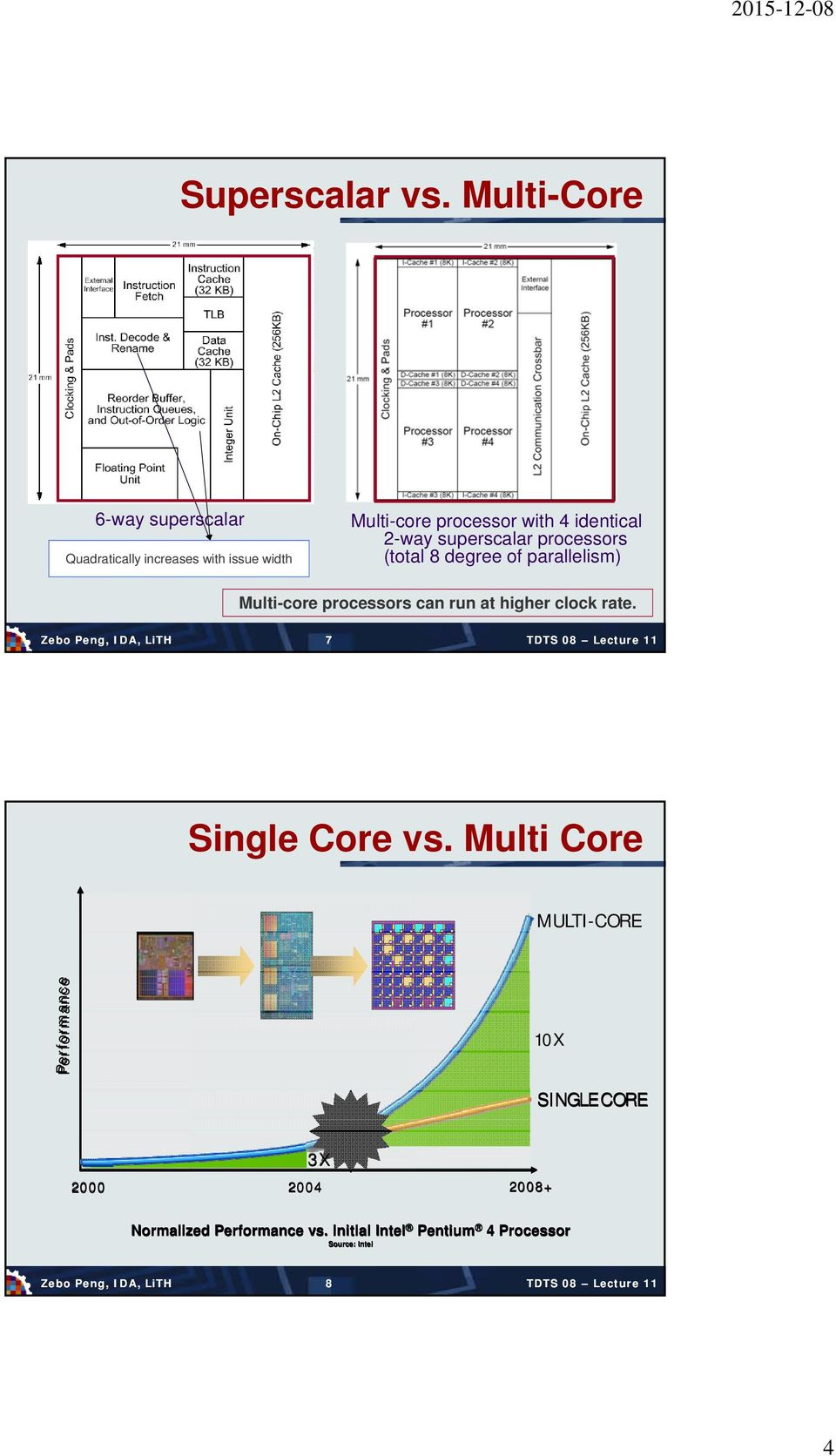 2-way superscalar processors (total 8 degree of parallelism) Multi-core processors can run at higher clock