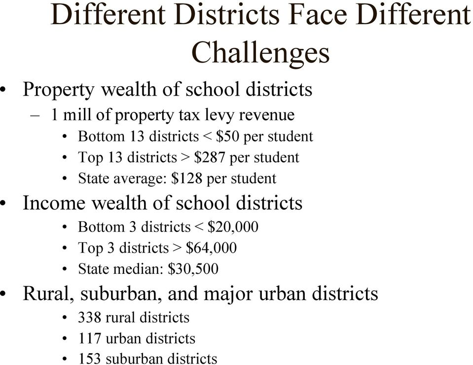 student Income wealth of school districts Bottom 3 districts < $20,000 Top 3 districts > $64,000 State