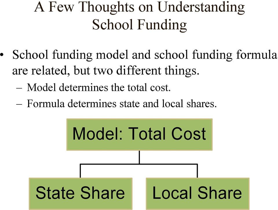 different things. Model determines the total cost.