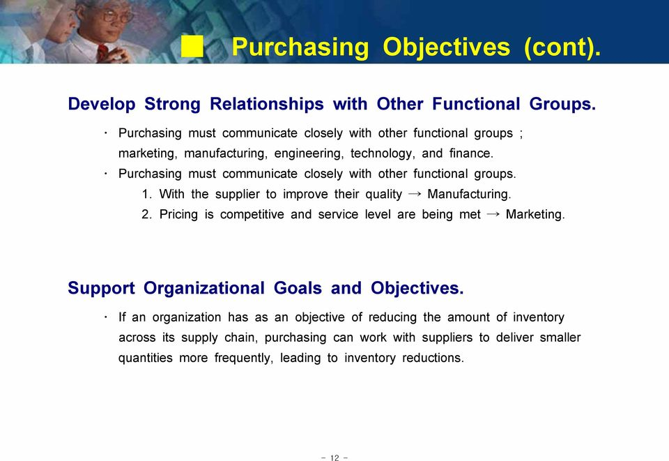 Purchasing must communicate closely with other functional groups. 1. With the supplier to improve their quality Manufacturing. 2.