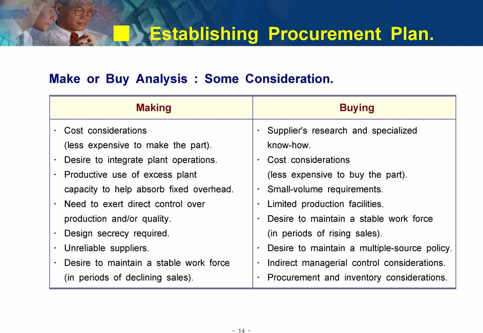 Desire to maintain a stable work force (in periods of declining sales). Supplier's research and specialized know-how. Cost considerations (less expensive to buy the part). Small-volume requirements.
