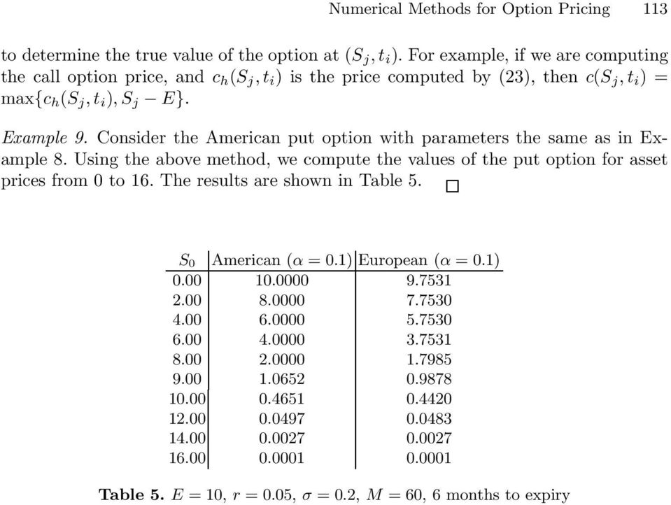 Consider the American put option with parameters the same as in Example 8. Using the above method, we compute the values of the put option for asset prices from 0 to 16.