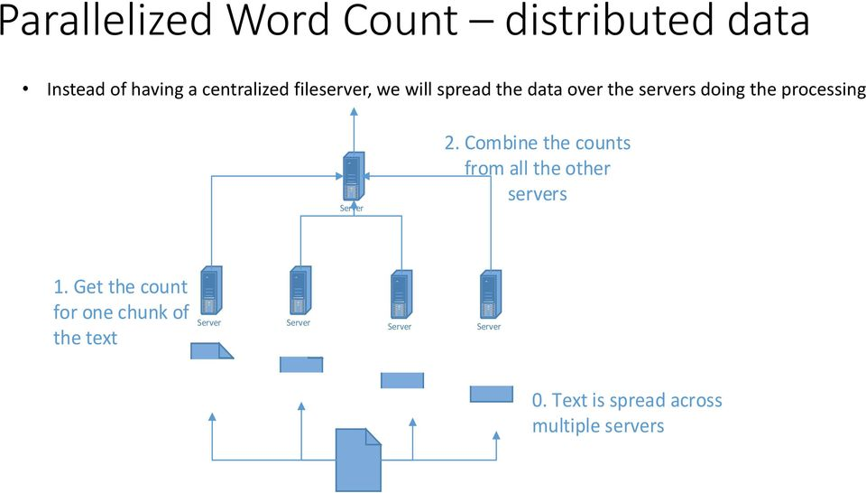 Server 2. Combine the counts from all the other servers 1.