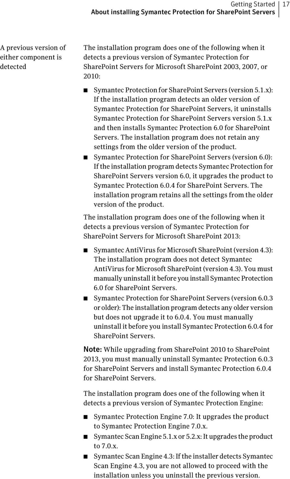 : Symantec Protection for SharePoint Servers (version 5.1.
