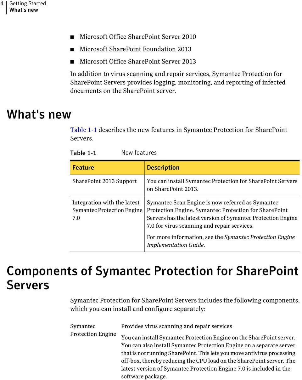 Table 1-1 describes the new features in Symantec Protection for SharePoint Servers.