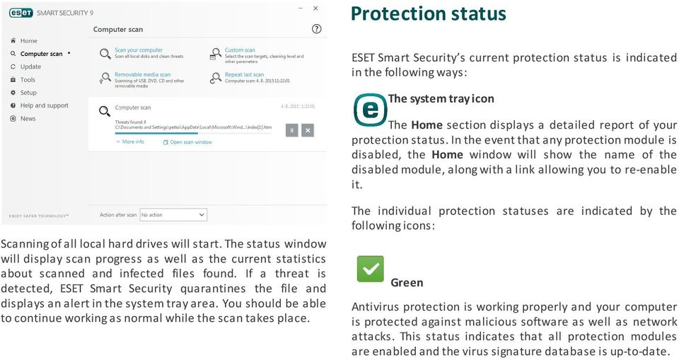 The individual protection statuses are indicated by the following icons: Scanning of all local hard drives will start.
