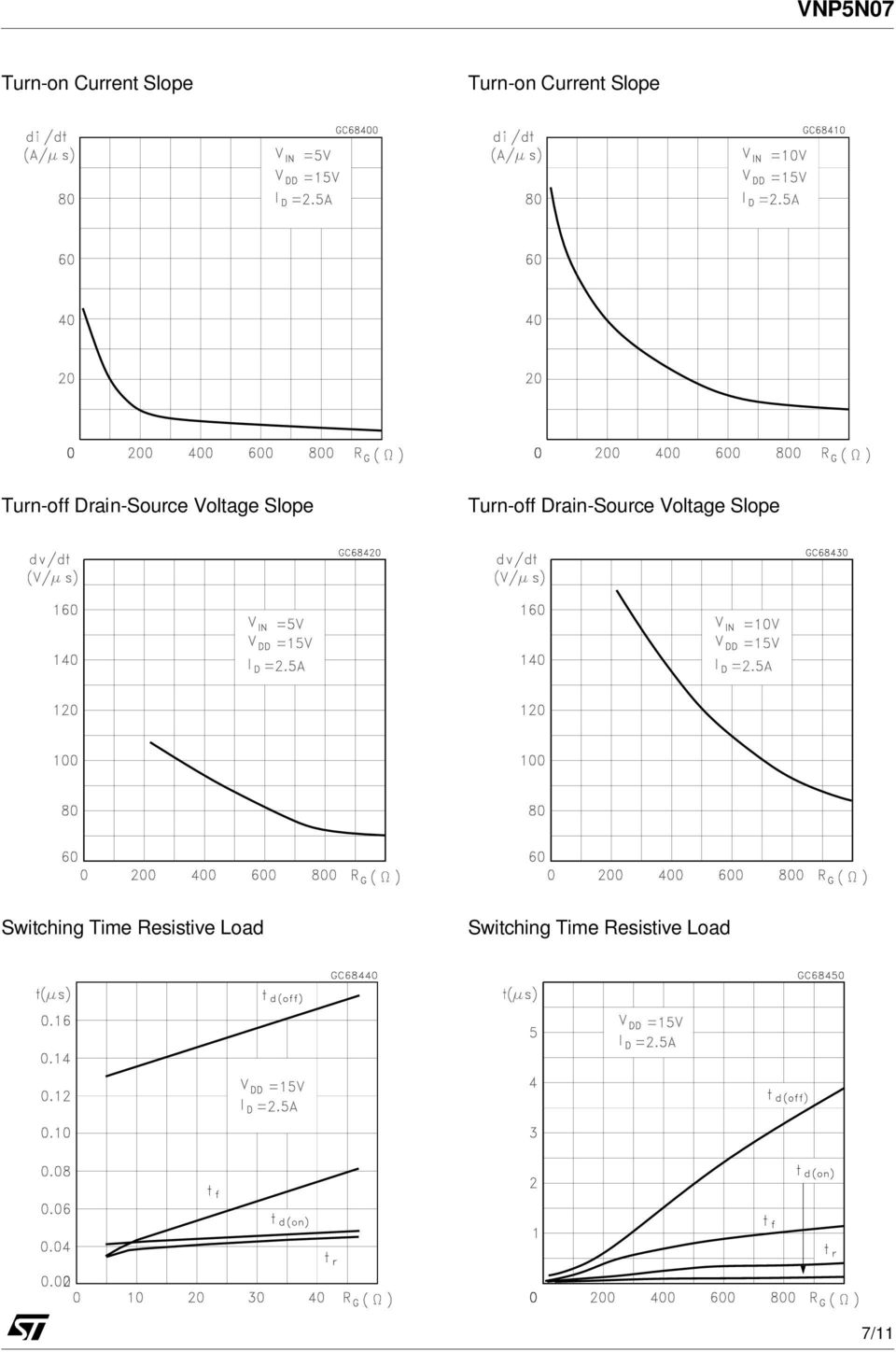 Drain-Source Voltage Slope Switching Time
