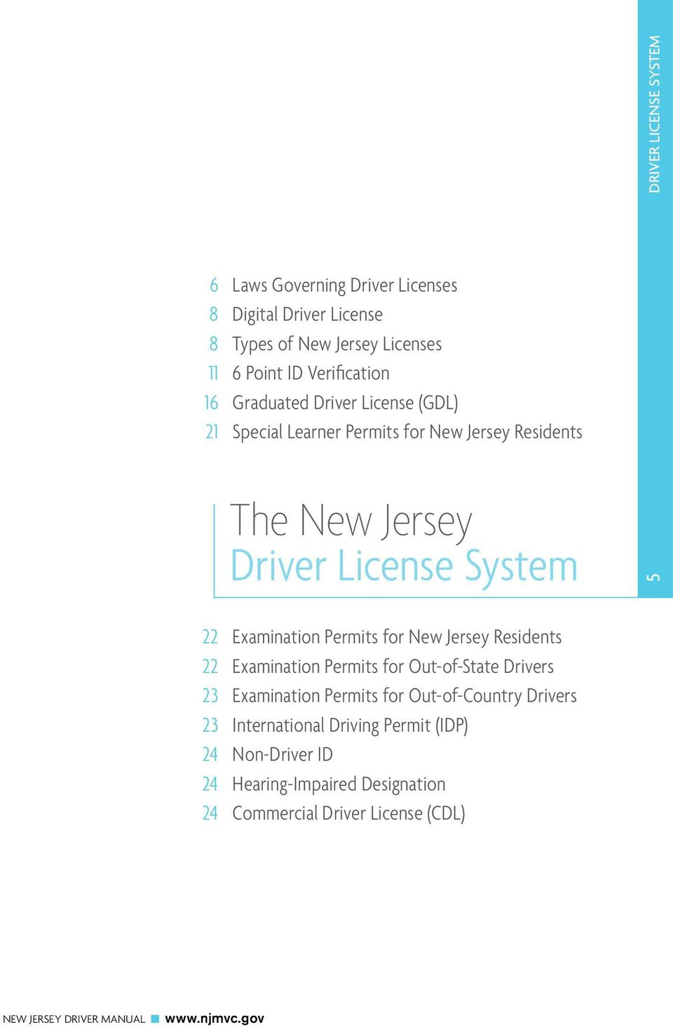 24 24 24 Examination Permits for New Jersey Residents Examination Permits for Out-of-State Drivers Examination Permits for Out-of-Country