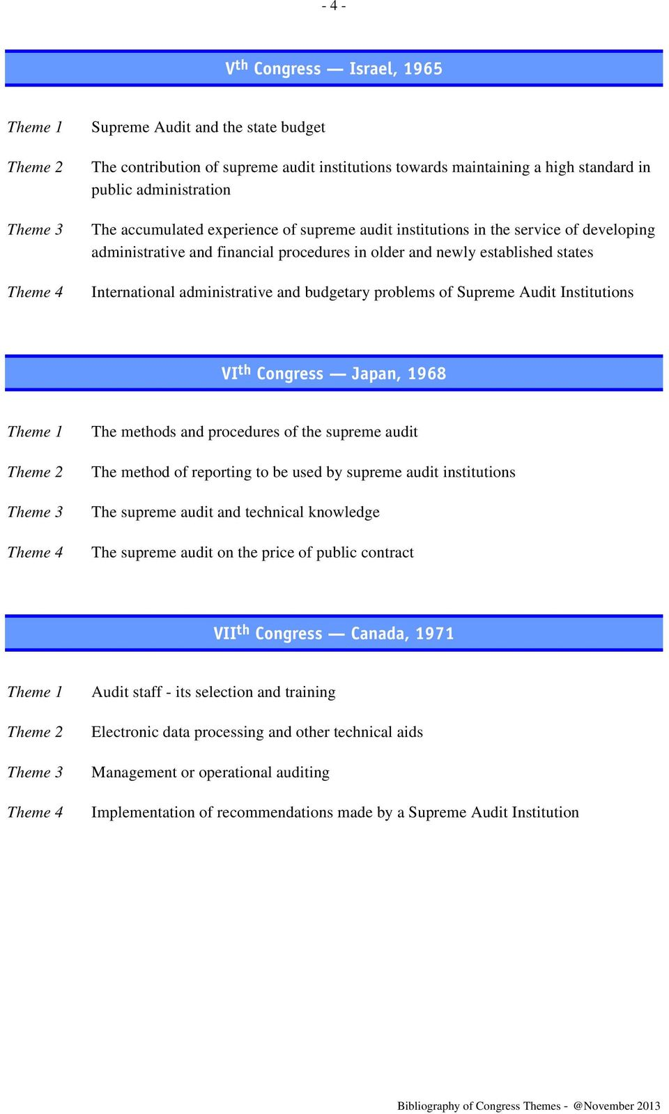 of Supreme Audit Institutions VI th Congress Japan, 1968 The methods and procedures of the supreme audit The method of reporting to be used by supreme audit institutions The supreme audit and