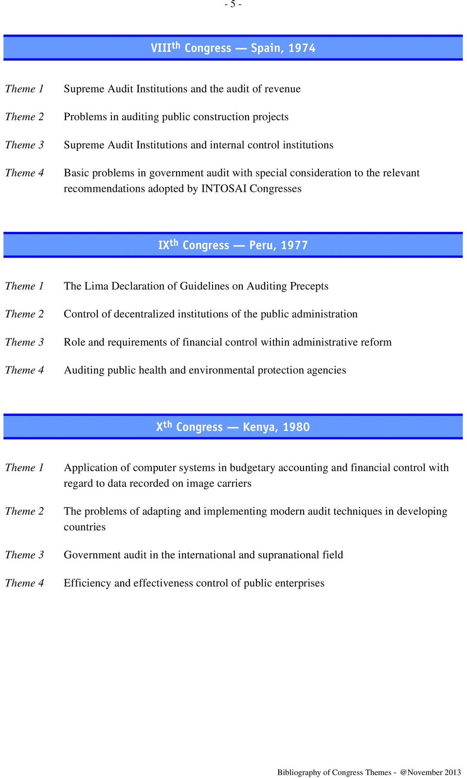 Precepts Control of decentralized institutions of the public administration Role and requirements of financial control within administrative reform Auditing public health and environmental protection