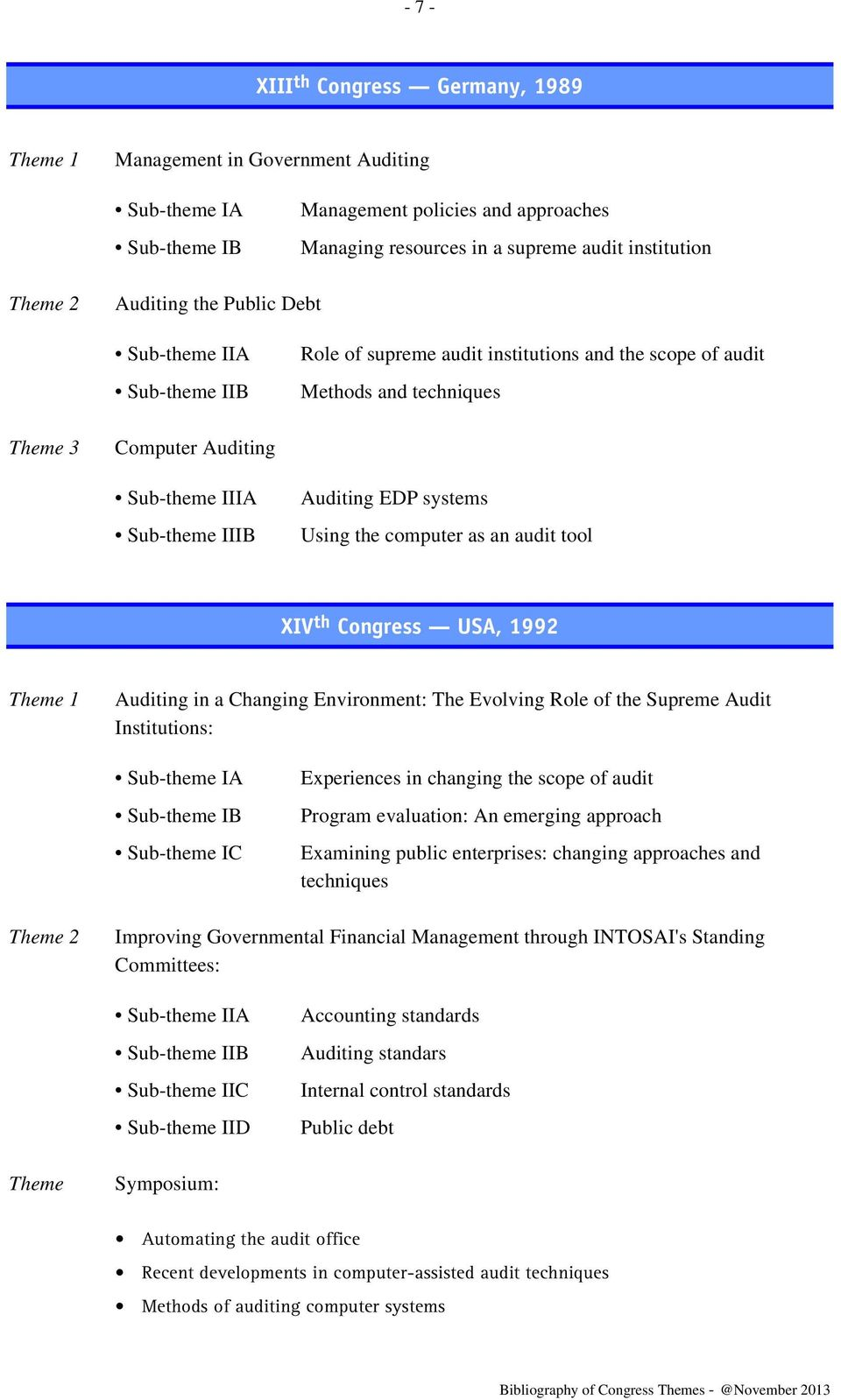 computer as an audit tool XIV th Congress USA, 1992 Auditing in a Changing Environment: The Evolving Role of the Supreme Audit Institutions: Sub-theme IA Sub-theme IB Sub-theme IC Experiences in